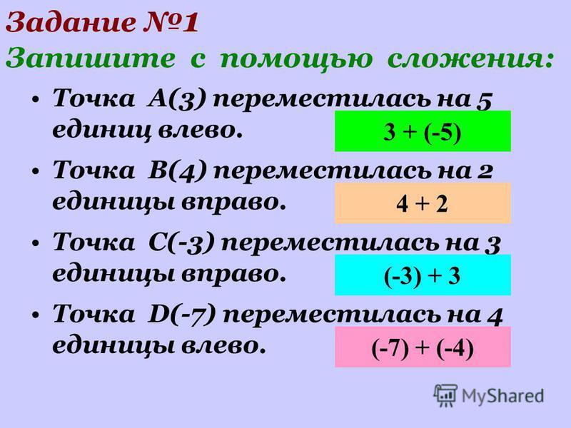 Задание 1 Запишите с помощью сложения: Точка А(3) переместилась на 5 единиц влево. 3 + (-5) Точка В(4) переместилась на 2 единицы вправо. 4 + 2 Точка С(-3) переместилась на 3 единицы вправо. (-3) + 3 Точка D(-7) переместилась на 4 единицы влево. (-7)