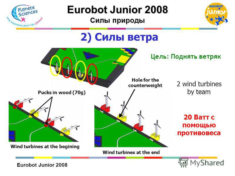 Eurobot Junior 2008 2) Силы ветра 2 wind turbines by team Pucks in wood (70g) 20 Ватт с помощью противовеса Wind turbines at the begining Hole for the counterweight Wind turbines at the end Eurobot Junior 2008 Силы природы Цель: Поднять ветряк