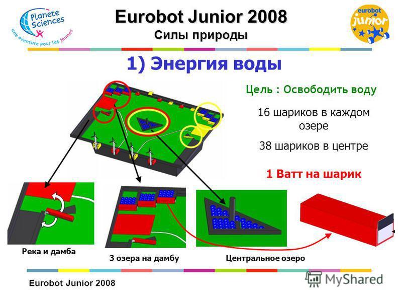 Eurobot Junior 2008 1) Энергия воды 16 шариков в каждом озере 38 шариков в центре 1 Ватт на шарик Центральное озеро 3 озера на дамбу Река и дамба Eurobot Junior 2008 Силы природы Цель : Освободить воду