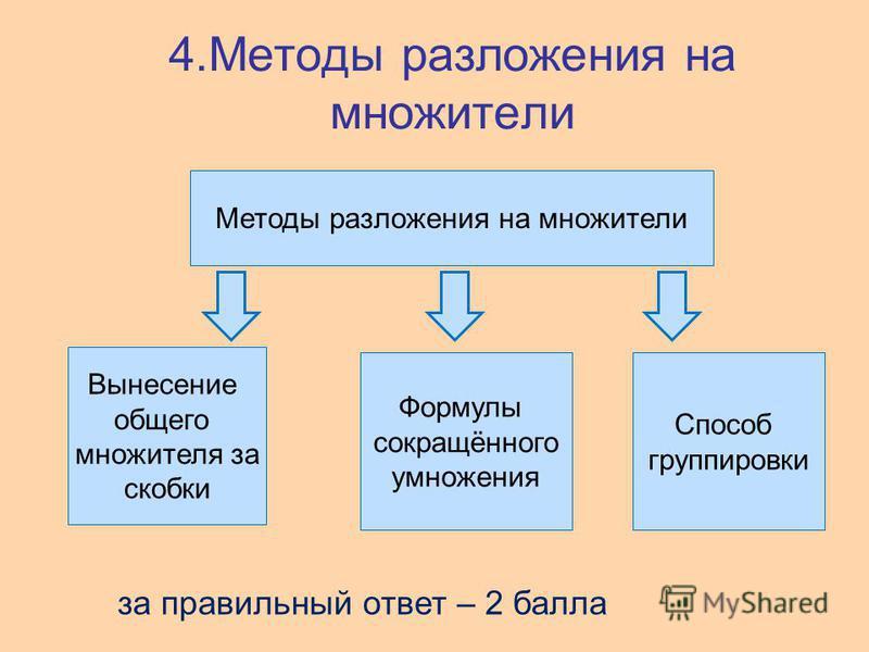 4. Методы разложения на множители Методы разложения на множители Вынесение общего множителя за скобки Формулы сокращённого умножения Способ группировки за правильный ответ – 2 балла