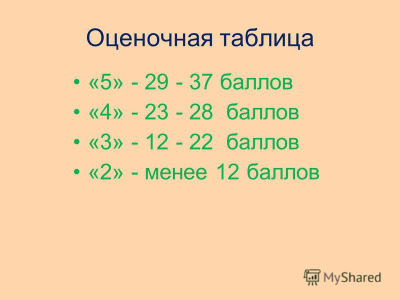 Оценочная таблица «5» - 29 - 37 баллов «4» - 23 - 28 баллов «3» - 12 - 22 баллов «2» - менее 12 баллов