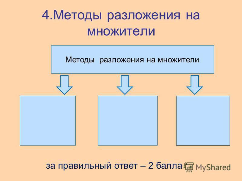 4. Методы разложения на множители Методы разложения на множители за правильный ответ – 2 балла
