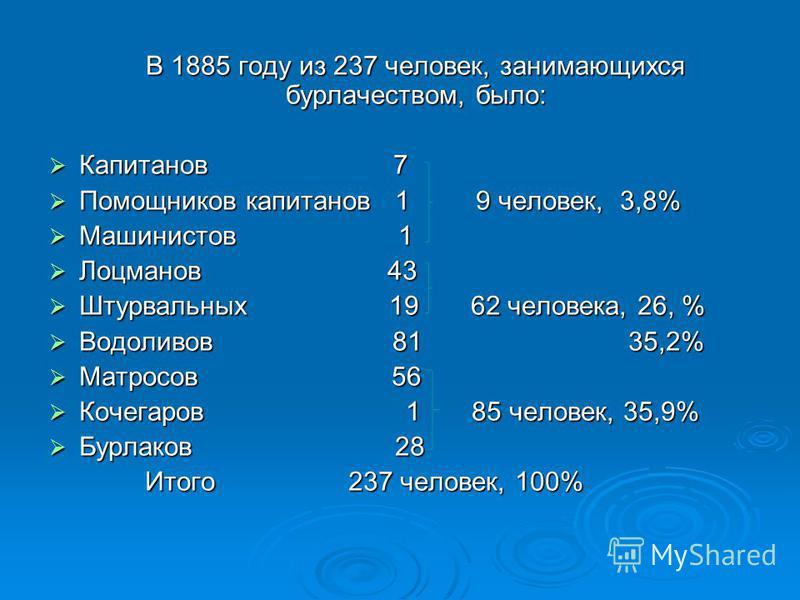 В 1885 году из 237 человек, занимающихся бурлачеством, было: В 1885 году из 237 человек, занимающихся бурлачеством, было: Капитанов 7 Капитанов 7 Помощников капитанов 1 9 человек, 3,8% Помощников капитанов 1 9 человек, 3,8% Машинистов 1 Машинистов 1