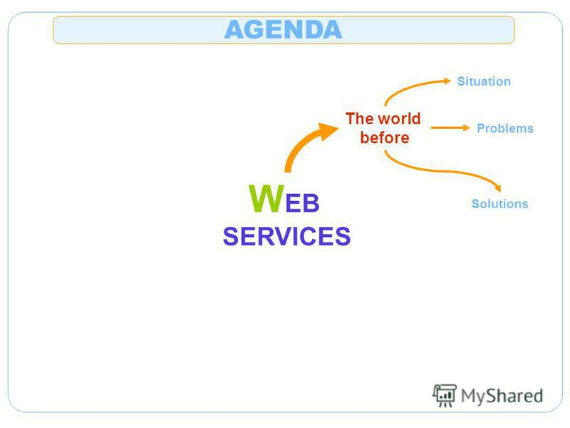 W EB SERVICES The world before AGENDA Situation Problems Solutions