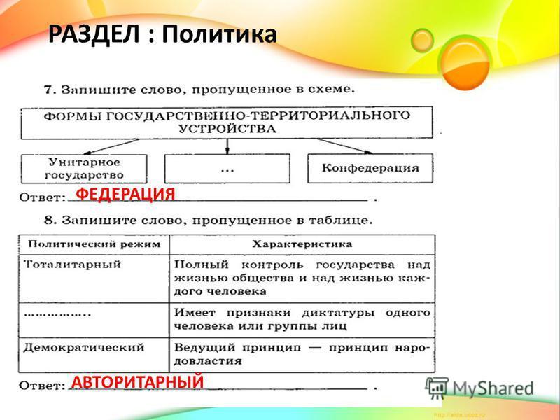 РАЗДЕЛ : Политика ФЕДЕРАЦИЯ АВТОРИТАРНЫЙ