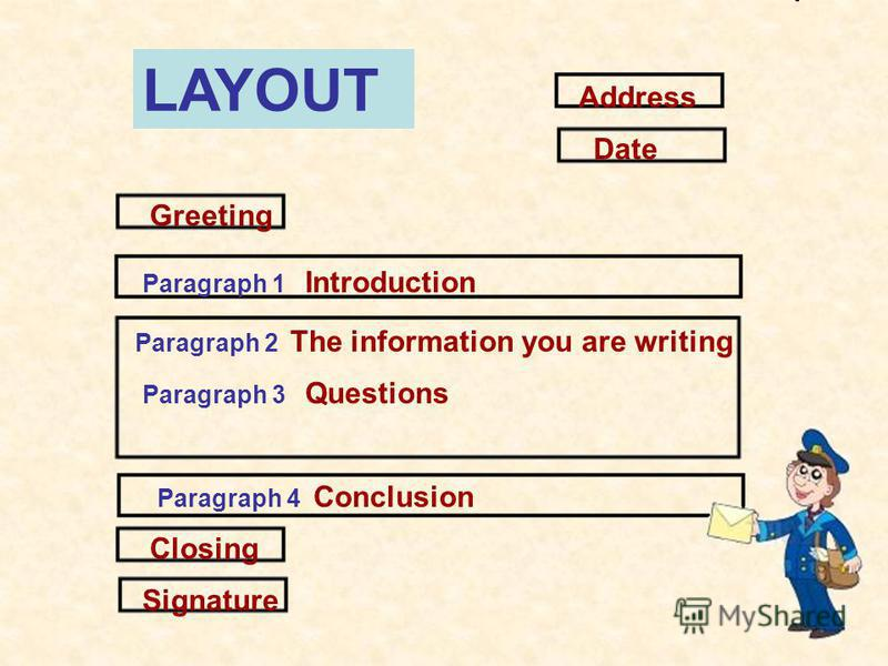 LAYOUT Address Date Greeting Paragraph 1 Introduction Paragraph 2 The information you are writing Paragraph 3 Questions Paragraph 4 Conclusion Closing Signature