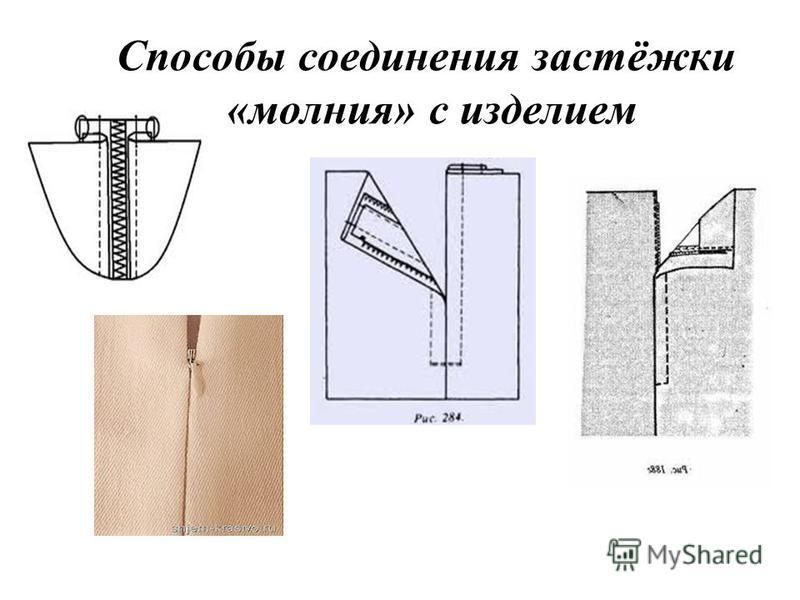 Способы соединения застёжки «молния» с изделием