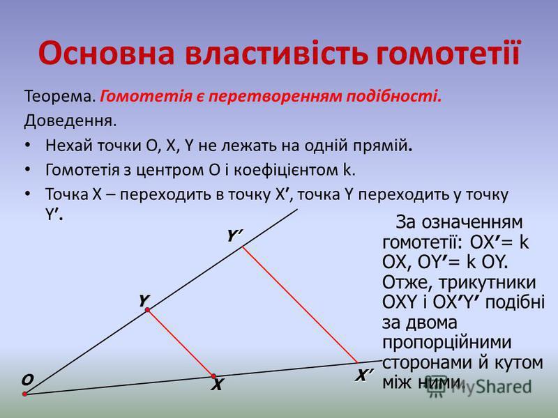 Основна властивість гомотетії Теорема. Гомотетія є перетворенням подібності. Доведення. Нехай точки О, Х, Y не лежать на одній прямій. Гомотетія з центром О і коефіцієнтом k. Точка Х – переходить в точку Х, точка Y переходить у точку Y. Y Y O X X За