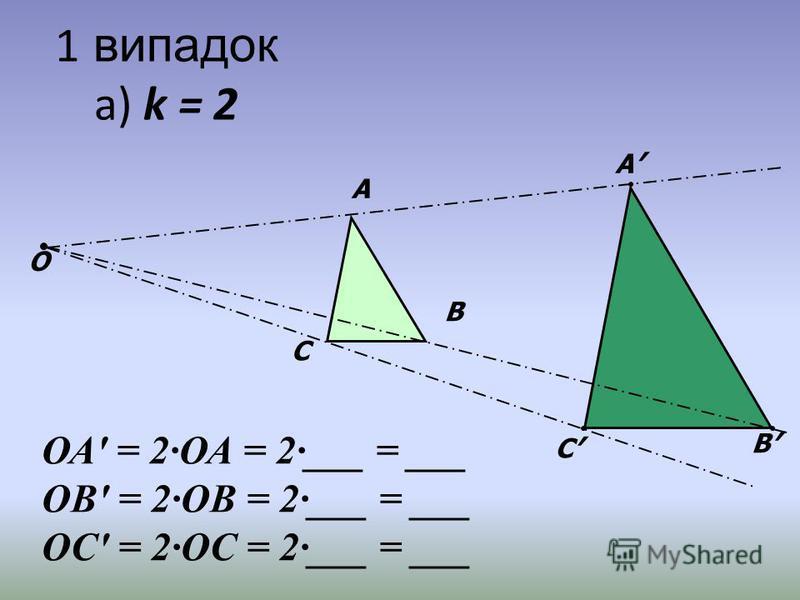 1 випадок а) k = 2 А В С А В С О ОА = 2ОА = 2___ = ___ ОВ = 2ОВ = 2___ = ___ ОС = 2ОС = 2___ = ___