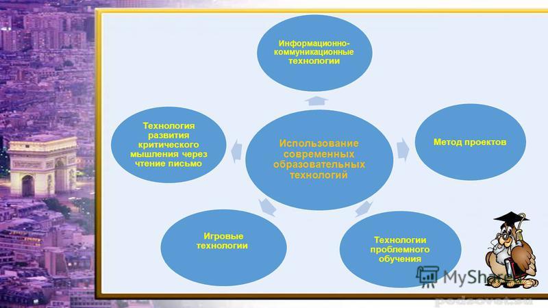 Использование современных образовательных технологий Информационно- коммуникационные технологии Метод проектов Технологии проблемного обучения Игровые технологии Технология развития критического мышления через чтение письмо