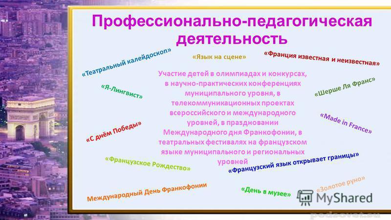 Профессионально-педагогическая деятельность Участие детей в олимпиадах и конкурсах, в научно-практических конференциях муниципального уровня, в телекоммуникационных проектах всероссийского и международного уровней, в праздновании Международного дня Ф