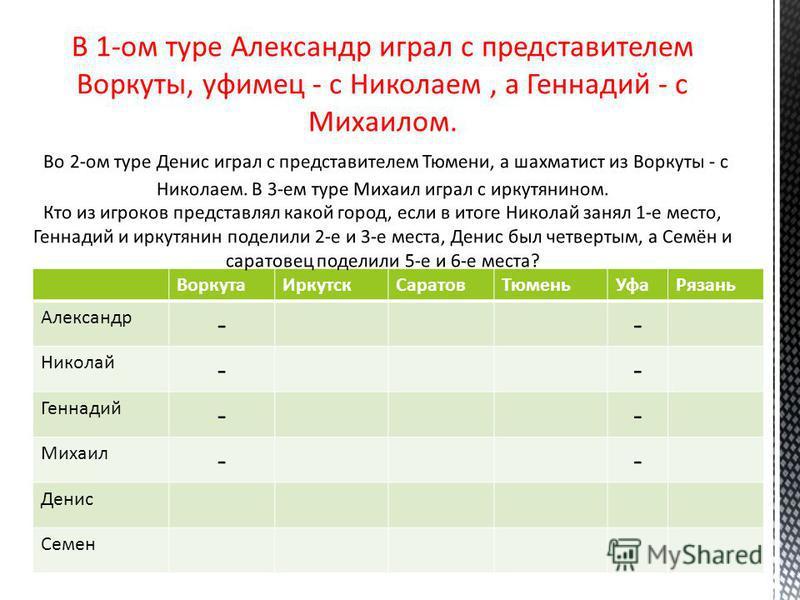 ВоркутаИркутскСаратовТюменьУфаРязань Александр -- Николай -- Геннадий -- Михаил -- Денис Семен