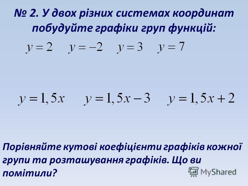 2. У двох різних системах координат побудуйте графіки груп функцій: Порівняйте кутові коефіцієнти графіків кожної групи та розташування графіків. Що ви помітили?