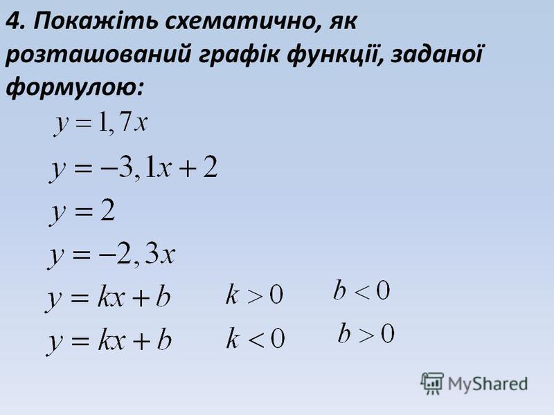 4. Покажіть схематично, як розташований графік функції, заданої формулою:,