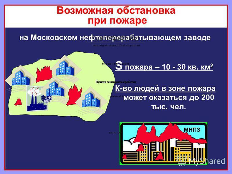 Возможная обстановка при пожаре S пожара – 10 - 30 кв. км 2 К-во людей в зоне пожара может оказаться до 200 тыс. чел. МНПЗ на Московском нефтеперерабатывающем заводе