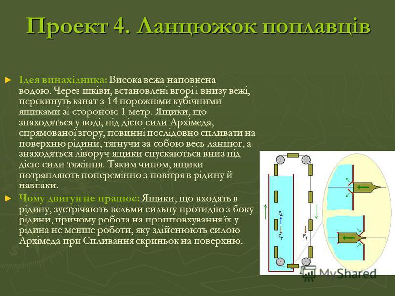 Проект 4. Ланцюжок поплавців Ідея винахідника: Висока вежа наповнена водою. Через шківи, встановлені вгорі і внизу вежі, перекинуть канат з 14 порожніми кубічними ящиками зі стороною 1 метр. Ящики, що знаходяться у воді, під дією сили Архімеда, спрям