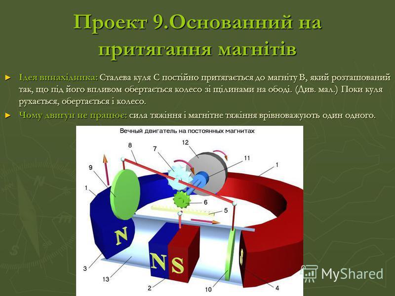 Проект 9.Основанний на притягання магнітів Ідея винахідника: Сталева куля C постійно притягається до магніту B, який розташований так, що під його впливом обертається колесо зі щілинами на ободі. (Див. мал.) Поки куля рухається, обертається і колесо.