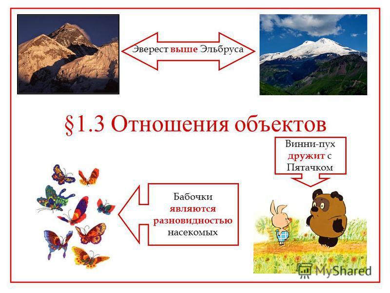 §1.3 Отношения объектов Эверест выше Эльбруса Винни-пух дружит с Пятачком Бабочки являются разновидностью насекомых