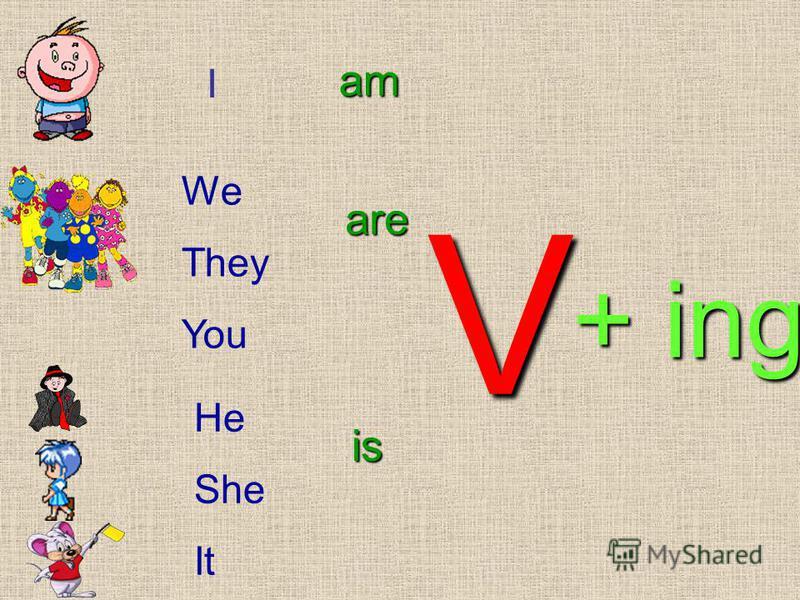V Present Continuous isaream to be (am, are, is). смысловая часть сказуемого инговое окончание ing + ing