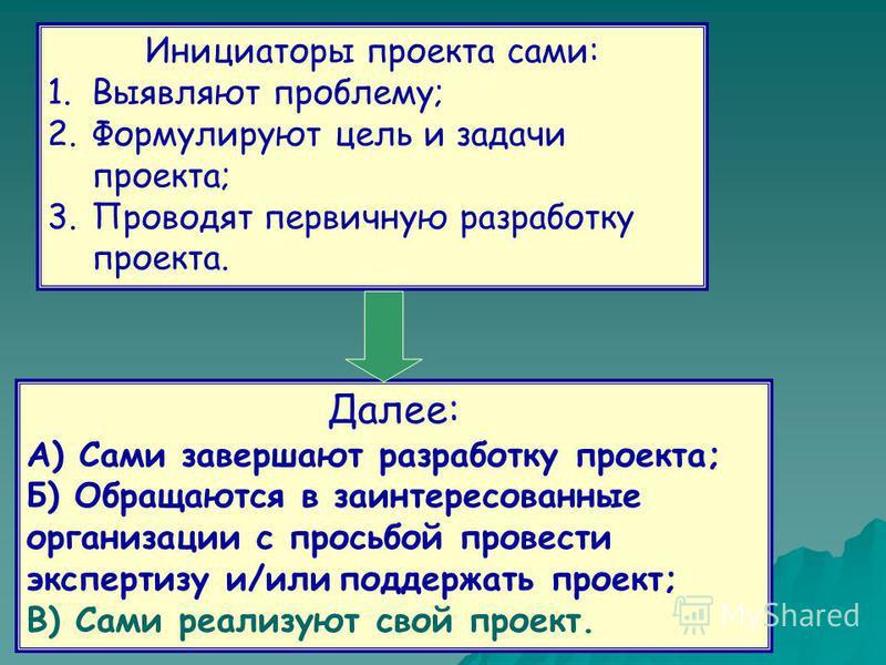Инициаторы проекта сами: 1. Выявляют проблему; 2. Формулируют цель и задачи проекта; 3. Проводят первичную разработку проекта. Далее: А) Сами завершают разработку проекта; Б) Обращаются в заинтересованные организации с просьбой провести экспертизу и/