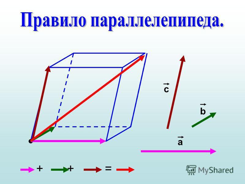 а b с + + =
