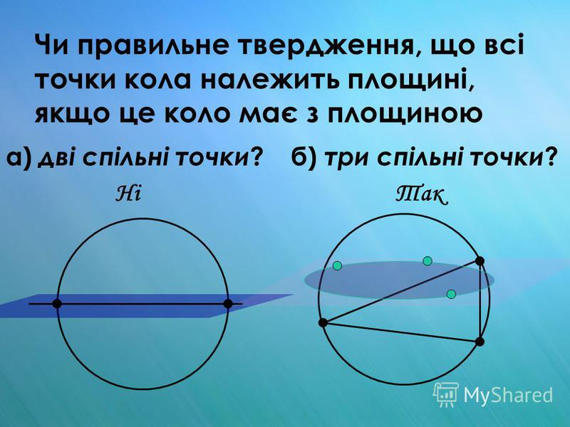 Чи правильне твердження, що всі точки кола належить площині, якщо це коло має з площиною а) дві спільні точки ?б) три спільні точки ? НіТак