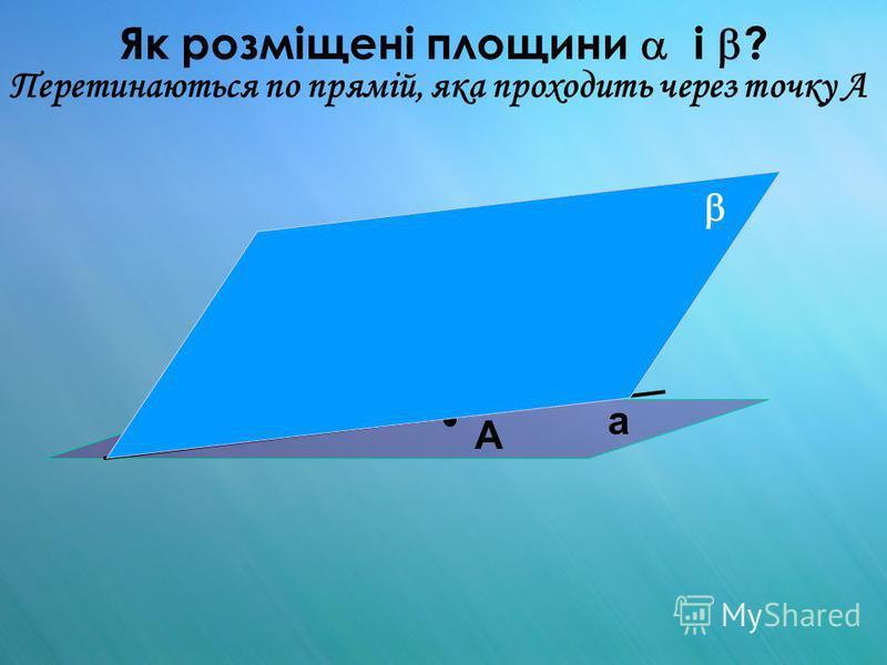 Як розміщені площини і ? Перетинаються по прямій, яка проходить через точку А А а
