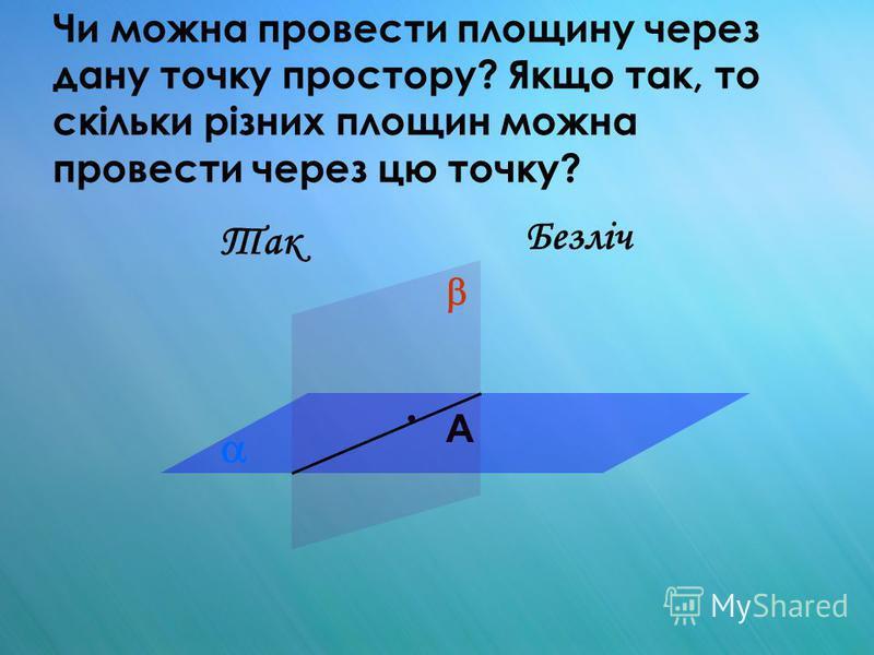 Чи можна провести площину через дану точку простору? Якщо так, то скільки різних площин можна провести через цю точку? А Так Безліч