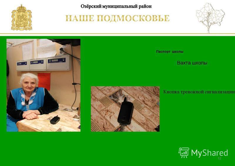 Паспорт школы Люберецкий муниципальный район Вахта школы Кнопка тревожной сигнализации 12