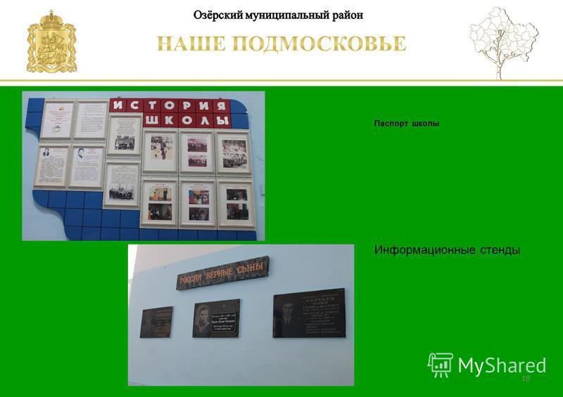Паспорт школы Люберецкий муниципальный район 18 Информационные стенды
