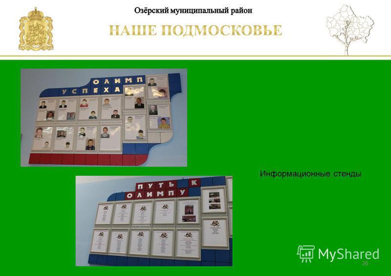 Паспорт школы Люберецкий муниципальный район 26 Информационные стенды