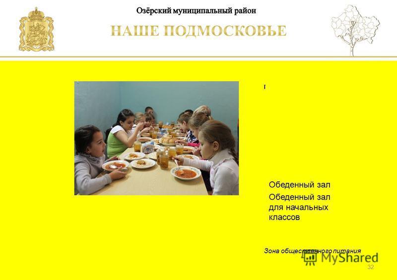 Паспорт школы Люберецкий муниципальный район 32 Обеденный зал Обеденный зал для начальных классов Зона общественного питания