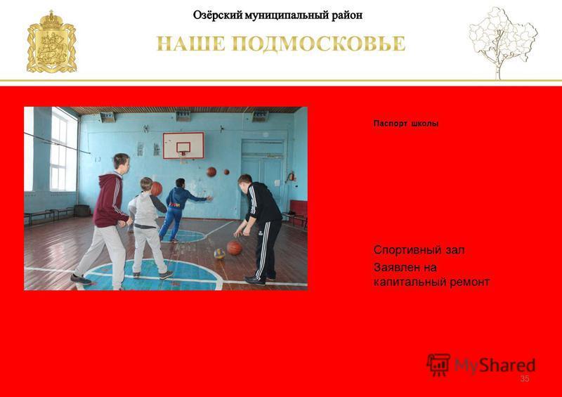 Паспорт школы Люберецкий муниципальный район 35 Спортивный зал Заявлен на капитальный ремонт