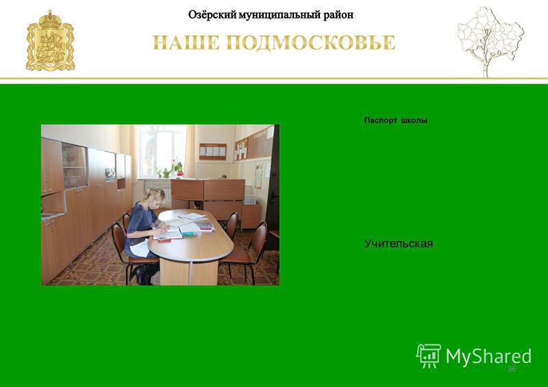 Паспорт школы Люберецкий муниципальный район 36 Учительская