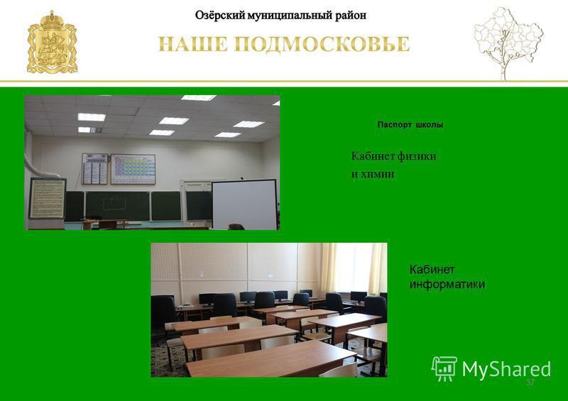Паспорт школы Люберецкий муниципальный район 37 Кабинет физики и химии Кабинет информатики