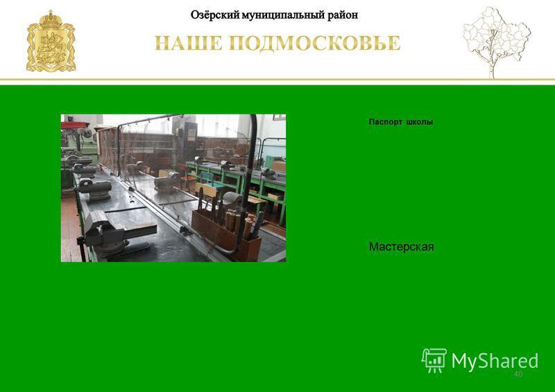 Паспорт школы Люберецкий муниципальный район 40 Мастерская