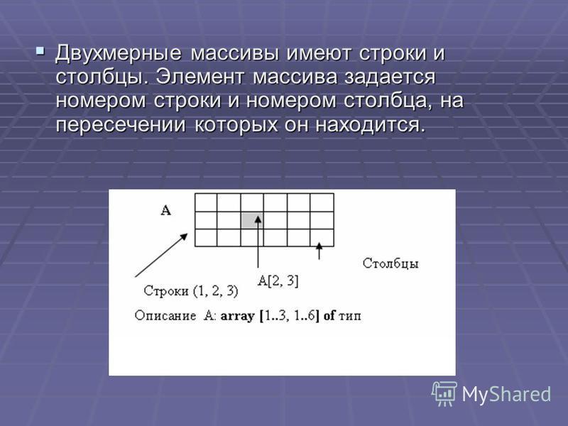 Двухмерные массивы имеют строки и столбцы. Элемент массива задается номером строки и номером столбца, на пересечении которых он находится. Двухмерные массивы имеют строки и столбцы. Элемент массива задается номером строки и номером столбца, на пересе