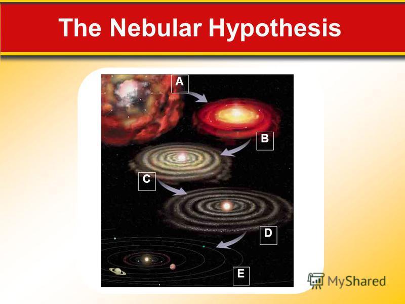 The Nebular Hypothesis A C D E B