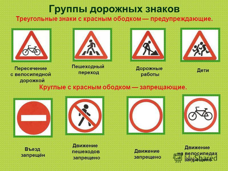 Группы дорожных знаков Треугольные знаки с красным ободком предупреждающие. Круглые с красным ободком запрещающие. Дети Пешеходный переход Движение запрещено Въезд запрещён Движение на велосипедах запрещено Движение пешеходов запрещено Дорожные работ