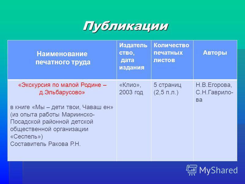 Участие во всероссийских, международных и межрегиональных предметных конкурсах- играх