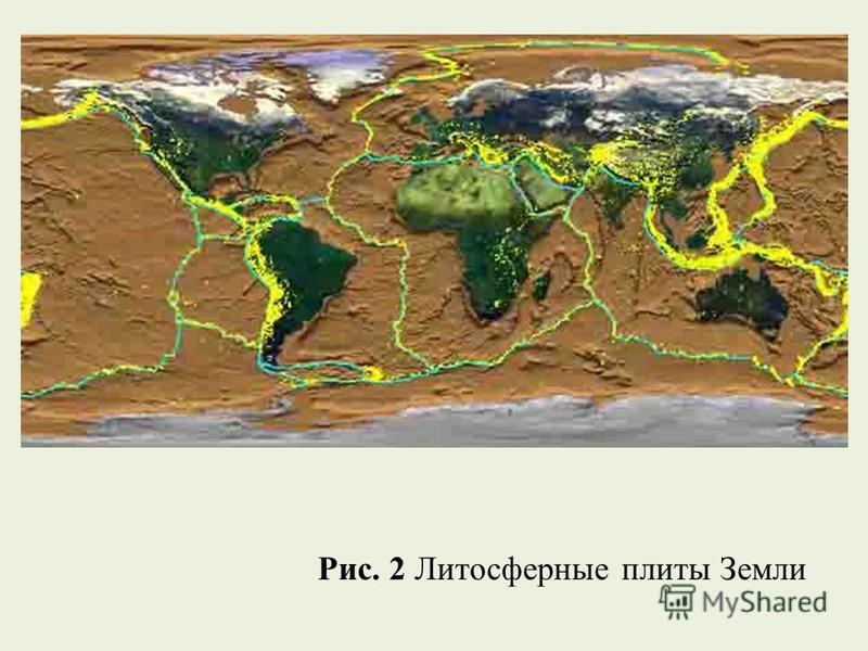 Рис. 2 Литосферные плиты Земли