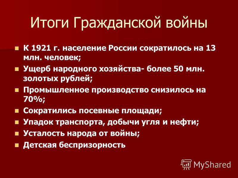 Итоги Гражданской войны К 1921 г. население России сократилось на 13 млн. человек; Ущерб народного хозяйства- более 50 млн. золотых рублей; Промышленное производство снизилось на 70%; Сократились посевные площади; Упадок транспорта, добычи угля и неф