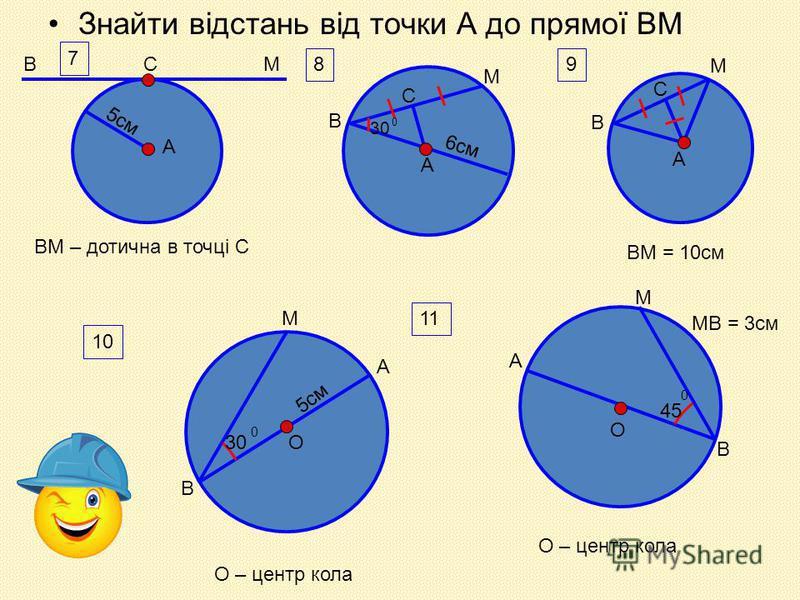 Знайти відстань від точки А до прямої ВМ 9 8 В А М С 6см 30 0 7 МВ С А 5см ВМ – дотична в точці С А В М С ВМ = 10см 10 О В А М 30 0 5см О – центр кола 11 45 0 М А В О О – центр кола МВ = 3см