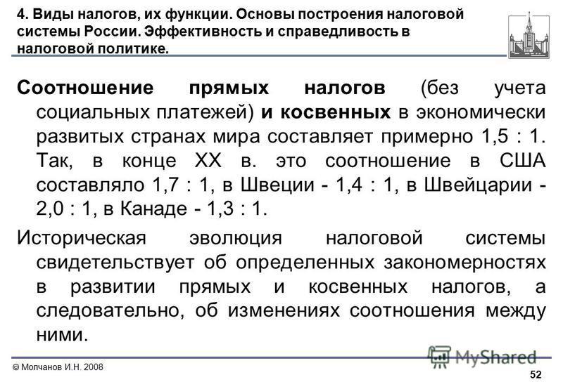 52 Молчанов И.Н. 2008 4. Виды налогов, их функции. Основы построения налоговой системы России. Эффективность и справедливость в налоговой политике. Соотношение прямых налогов (без учета социальных платежей) и косвенных в экономически развитых странах