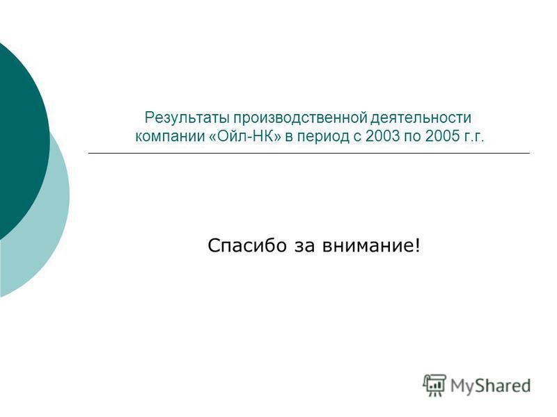 Результаты производственной деятельности компании «Ойл-НК» в период с 2003 по 2005 г.г. Спасибо за внимание!