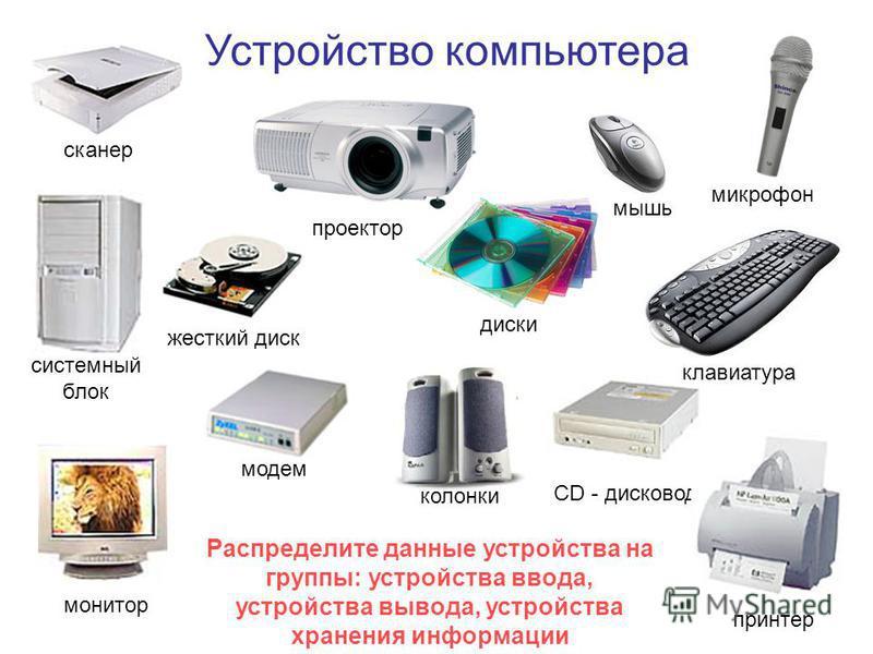 сканер системный блок жесткий диск модем CD - дисковод принтер колонки клавиатура проектор мышь монитор микрофон Устройство компьютера Распределите данные устройства на группы: устройства ввода, устройства вывода, устройства хранения информации диски