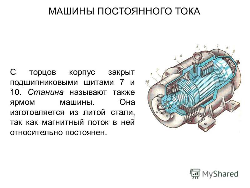С торцов корпус закрыт подшипниковыми щитами 7 и 10. Станина называют также ярмом машины. Она изготовляется из литой стали, так как магнитный поток в ней относительно постоянен. МАШИНЫ ПОСТОЯННОГО ТОКА