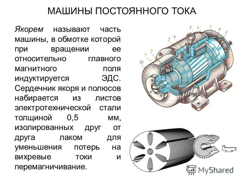 Якорем называют часть машины, в обмотке которой при вращении ее относительно главного магнитного поля индуктируется ЭДС. Сердечник якоря и полюсов набирается из листов электротехнической стали толщиной 0,5 мм, изолированных друг от друга лаком для ум