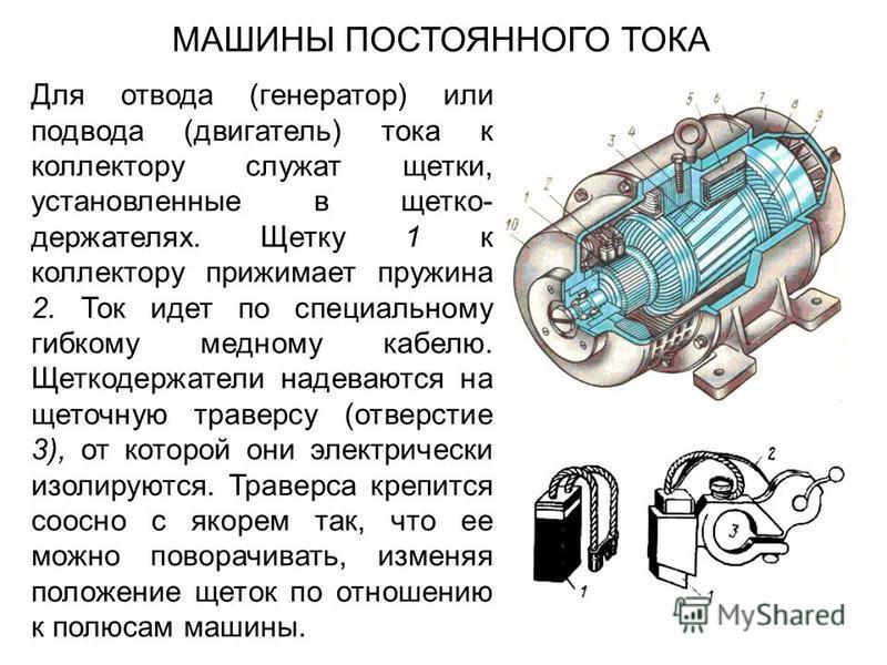 Для отвода (генератор) или подвода (двигатель) тока к коллектору служат щетки, установленные в щеткодержателя х. Щетку 1 к коллектору прижимает пружина 2. Ток идет по специальному гибкому медному кабелю. Щеткодержатели надеваются на щеточную траверсу