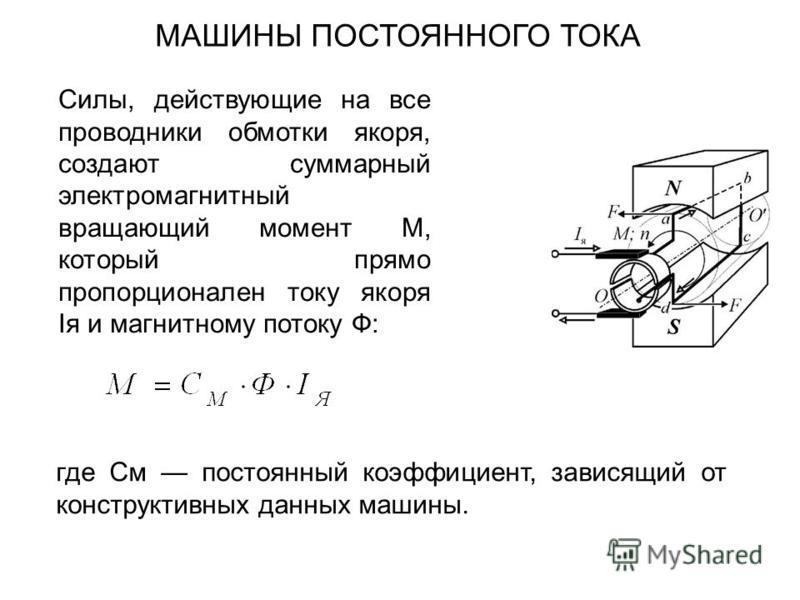 МАШИНЫ ПОСТОЯННОГО ТОКА Силы, действующие на все проводники обмотки якоря, создают суммарный электромагнитный вращающий момент М, который прямо пропорционален току якоря Iя и магнитному потоку Ф: где См постоянный коэффициент, зависящий от конструкти